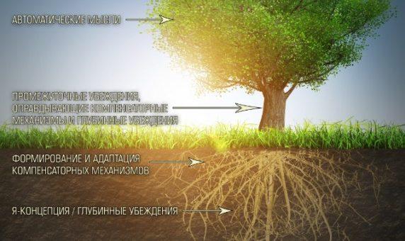 Завершен цикл встреч «Игры разума»